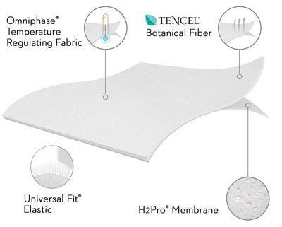 most-advanced-mattress-protector