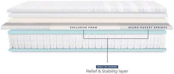pocket coil mattress