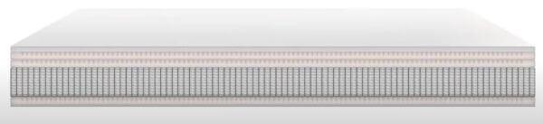 construction of eco friendly latex mattress
