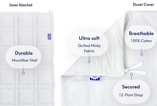 single-person-weighted-blanket